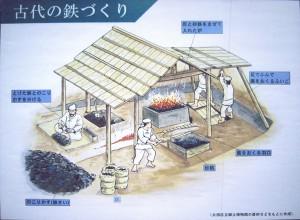 富山県埋蔵文化財センターのイラスト