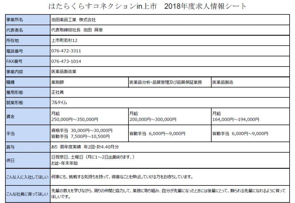 *画像をクリックすると、池田薬品工業 株式会社さんの求人情報詳細が開きます。
