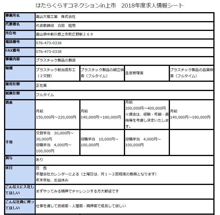 ※画像をクリックすると、富山大扇工業 株式会社さんの求人情報詳細が開きます。