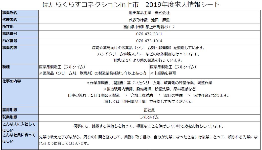 画像をクリックすると、池田薬品工業株式会社さんの求人情報詳細が開きます。