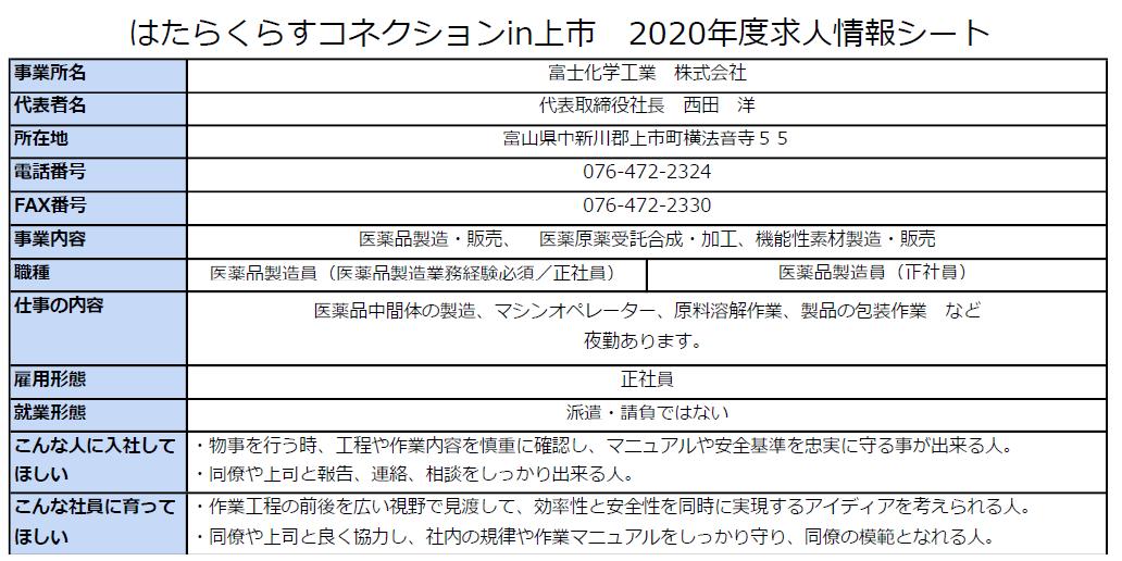 画像をクリックすると、富士化学工業株式会社さんの求人情報詳細が開きます。