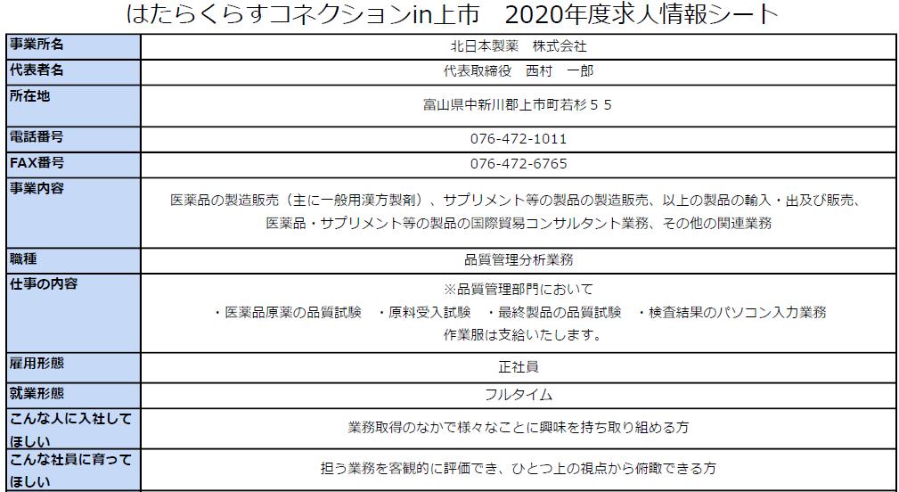 画像をクリックすると、 北日本製薬株式会社さんの求人情報詳細が開きます。